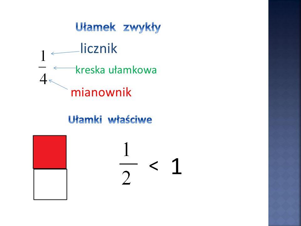 Ułamek zwykły licznik kreska ułamkowa mianownik Ułamki właściwe 1 <