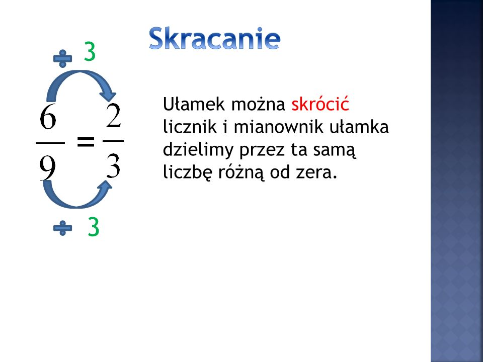 3 Skracanie. Ułamek można skrócić licznik i mianownik ułamka dzielimy przez ta samą liczbę różną od zera.