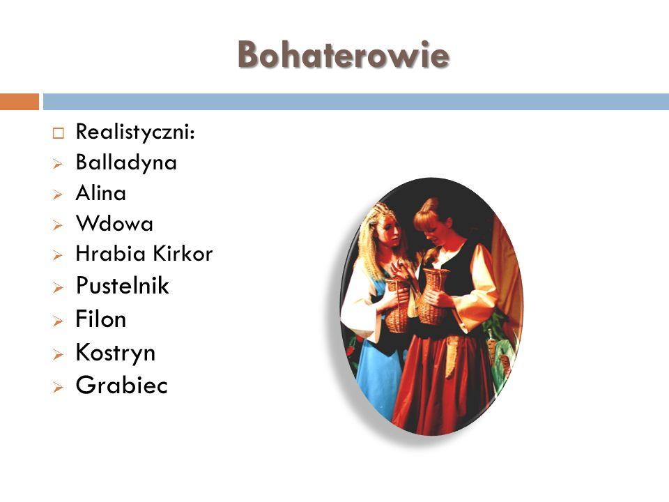 Bohaterowie Pustelnik Filon Kostryn Grabiec Realistyczni: Balladyna