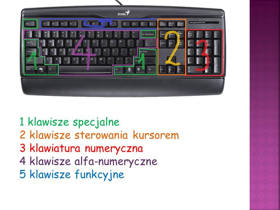 1 klawisze specjalne 2 klawisze sterowania kursorem. 3 klawiatura numeryczna. 4 klawisze alfa-numeryczne.