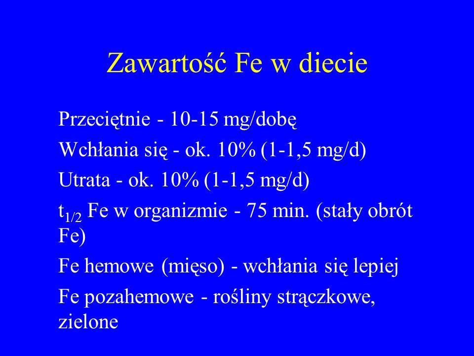 Zawartość Fe w diecie Przeciętnie - 10-15 mg/dobę