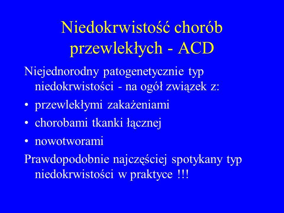 Niedokrwistość chorób przewlekłych - ACD
