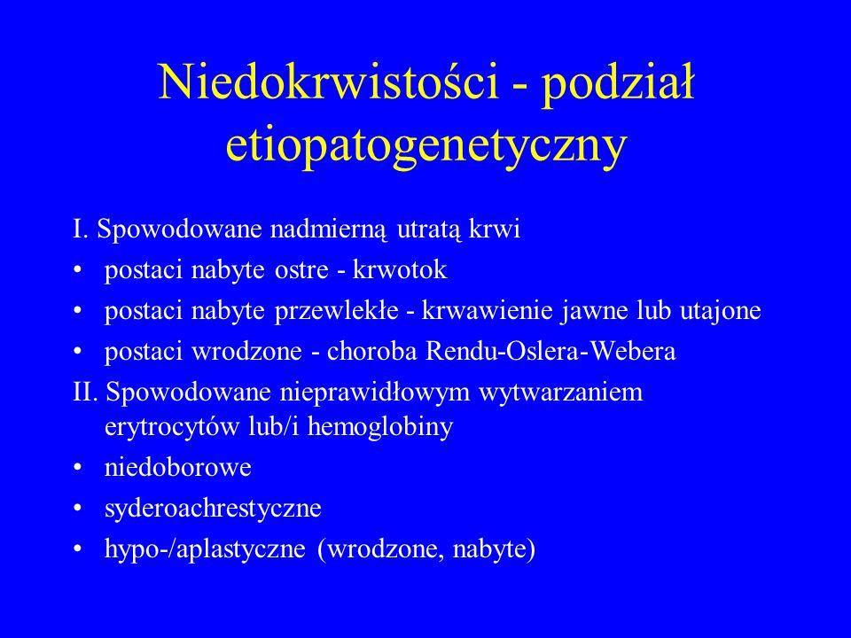 Niedokrwistości - podział etiopatogenetyczny