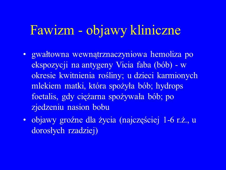Fawizm - objawy kliniczne