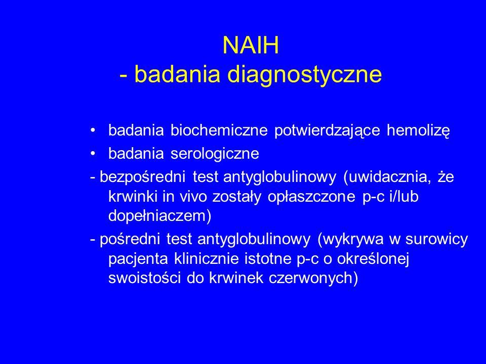 NAIH - badania diagnostyczne