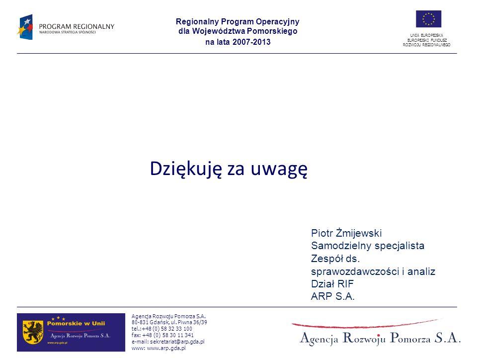 Dziękuję za uwagę Piotr Żmijewski Samodzielny specjalista