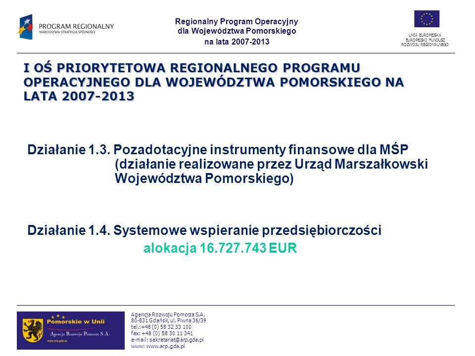 Działanie 1.4. Systemowe wspieranie przedsiębiorczości