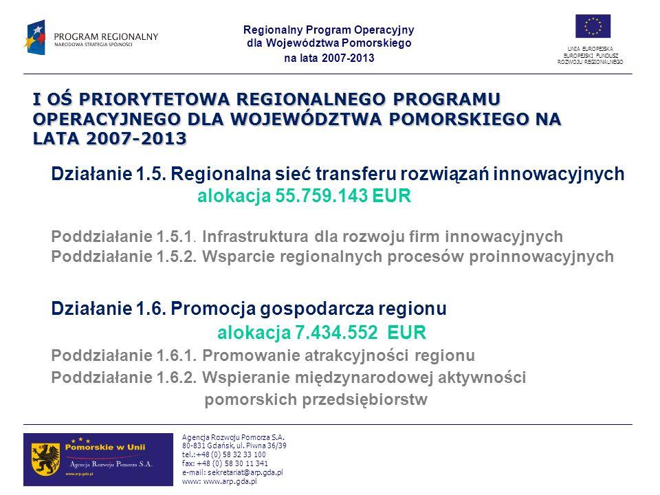 Działanie 1.5. Regionalna sieć transferu rozwiązań innowacyjnych