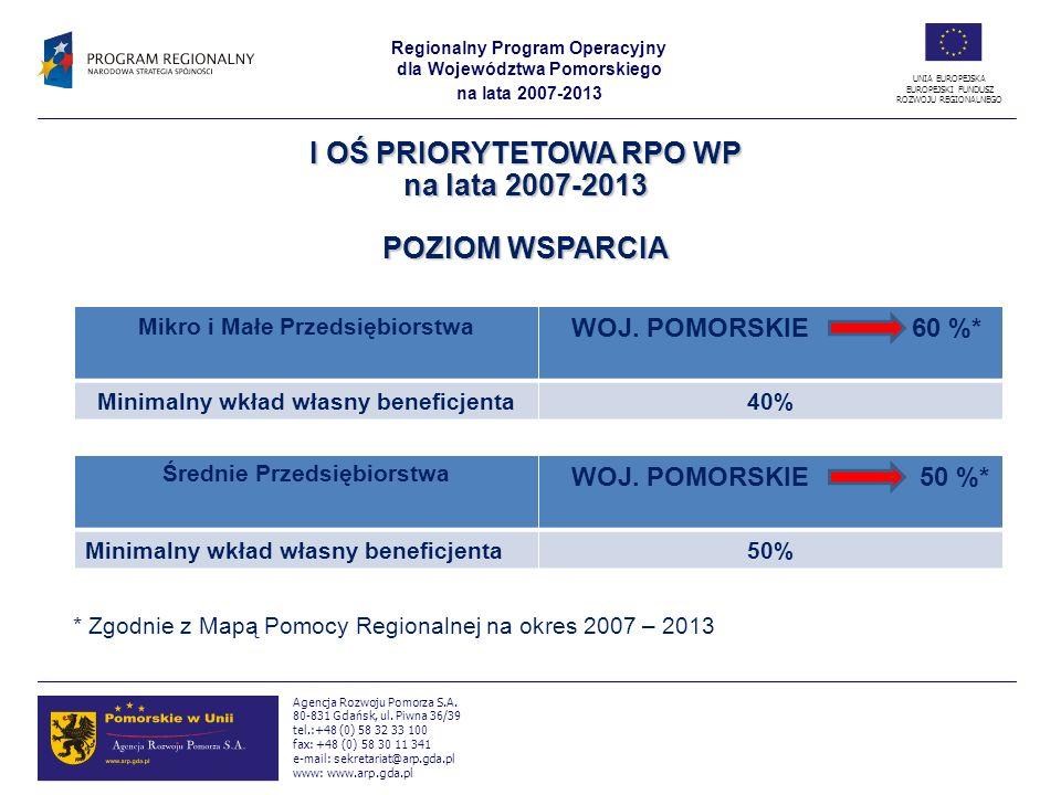 I OŚ PRIORYTETOWA RPO WP na lata 2007-2013 POZIOM WSPARCIA
