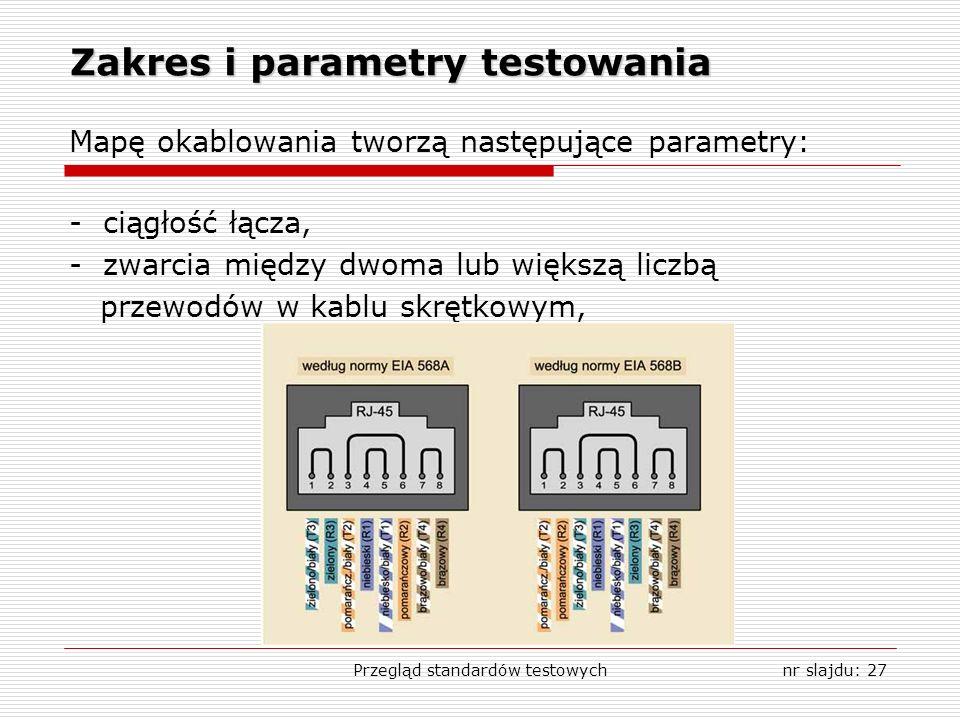 Zakres i parametry testowania