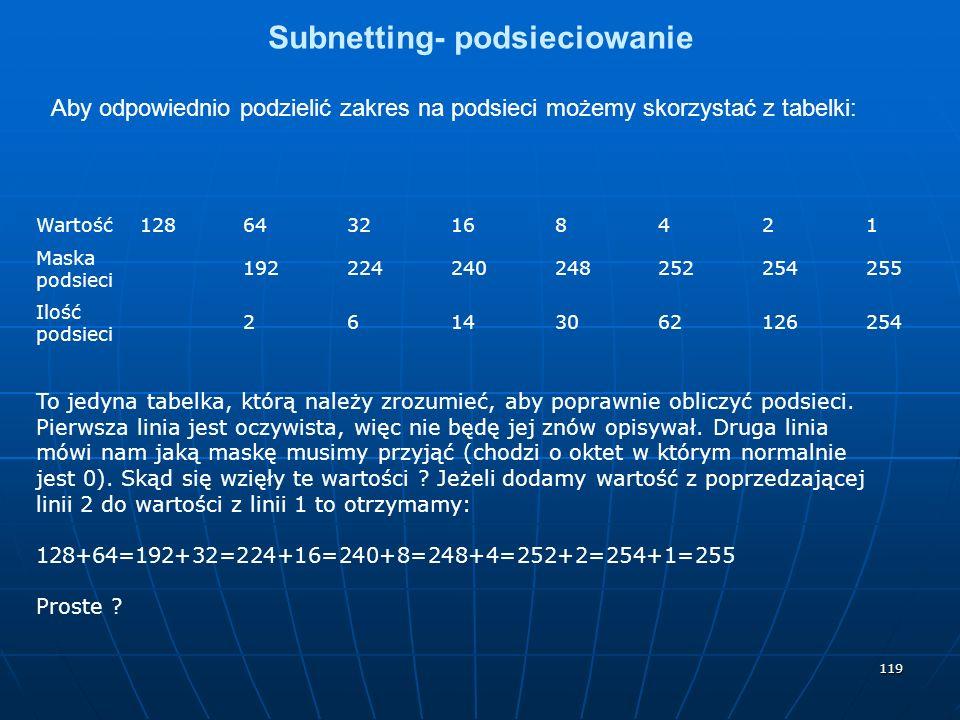 Subnetting- podsieciowanie