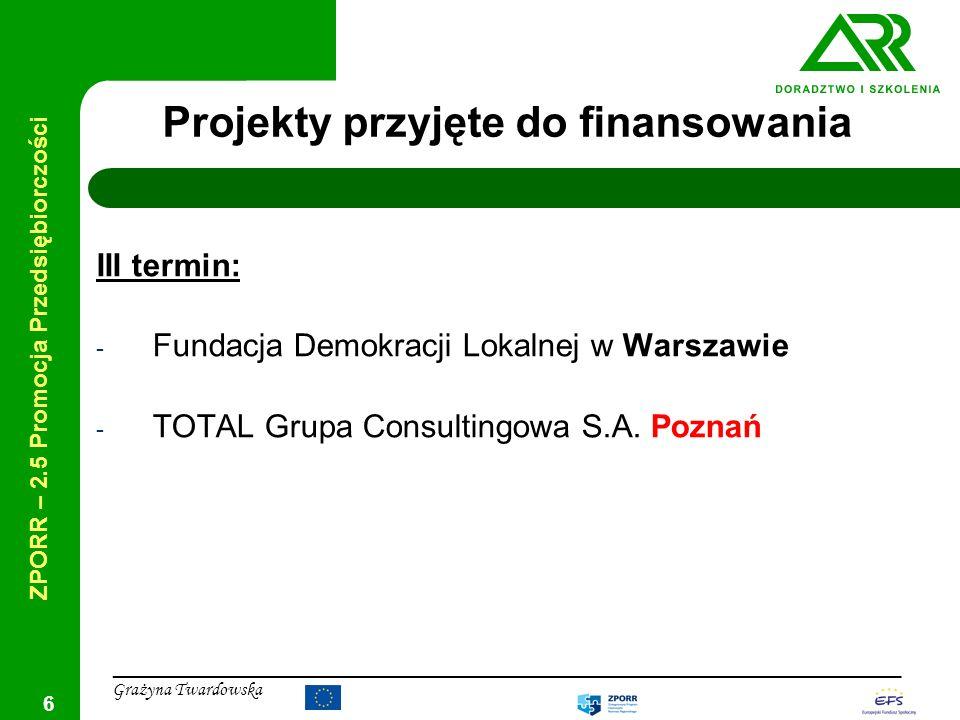 Projekty przyjęte do finansowania