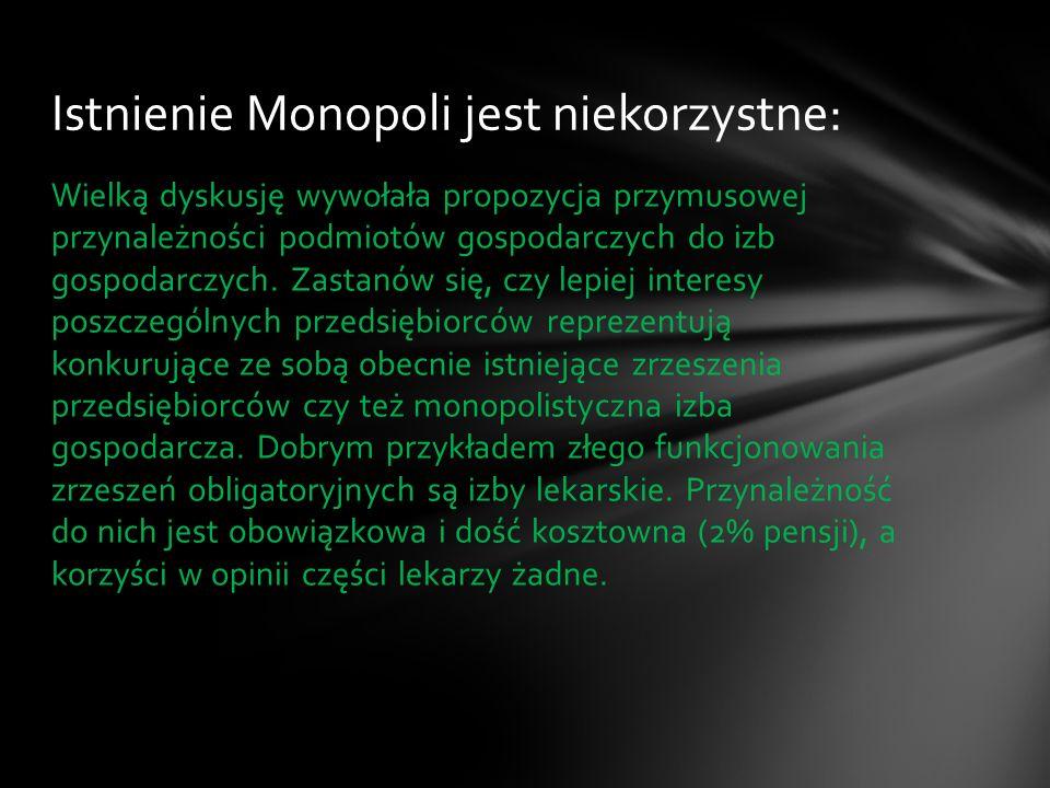 Istnienie Monopoli jest niekorzystne: