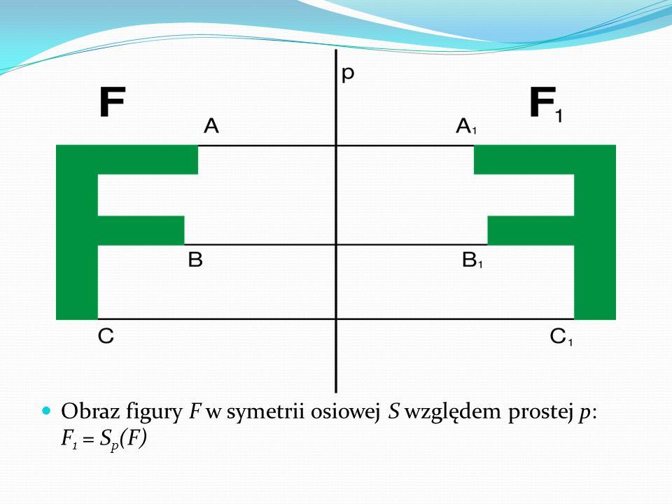 Obraz figury F w symetrii osiowej S względem prostej p: F1 = Sp(F)