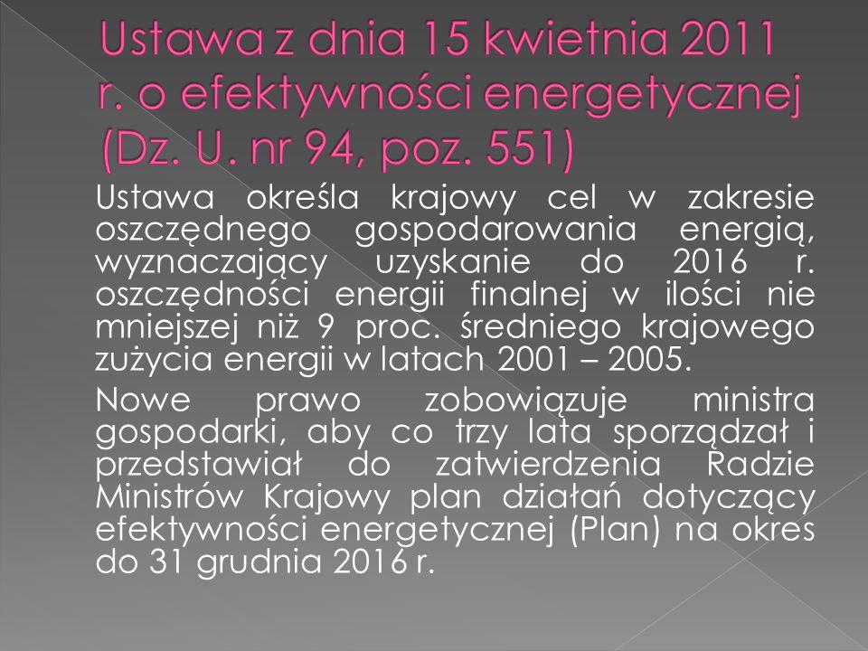 Ustawa z dnia 15 kwietnia 2011 r. o efektywności energetycznej (Dz. U