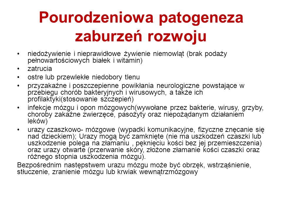 Pourodzeniowa patogeneza zaburzeń rozwoju