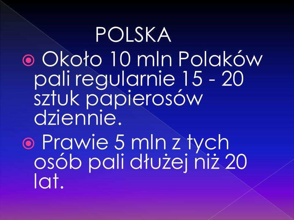 POLSKAOkoło 10 mln Polaków pali regularnie 15 - 20 sztuk papierosów dziennie.