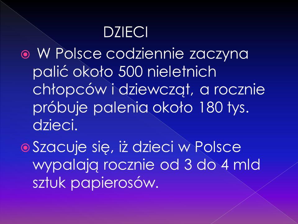 DZIECIW Polsce codziennie zaczyna palić około 500 nieletnich chłopców i dziewcząt, a rocznie próbuje palenia około 180 tys. dzieci.