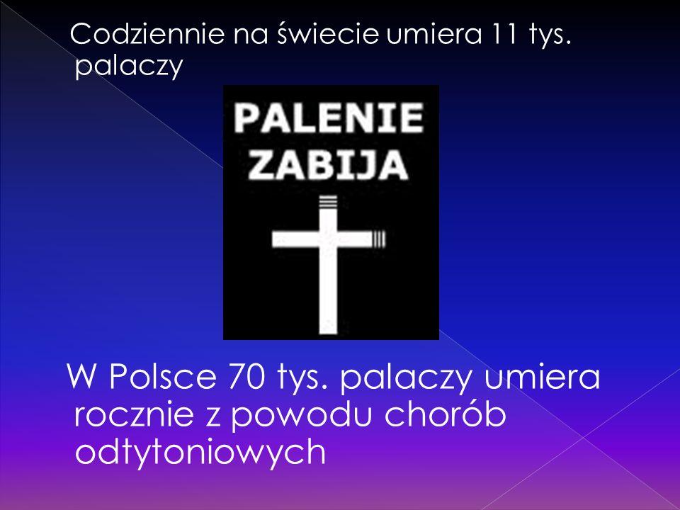 W Polsce 70 tys. palaczy umiera rocznie z powodu chorób odtytoniowych
