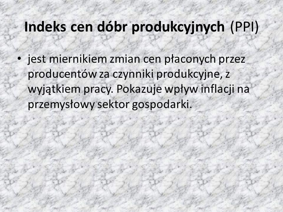 Indeks cen dóbr produkcyjnych (PPI)