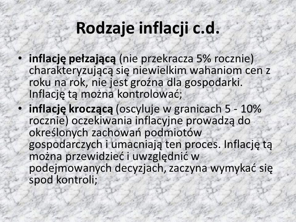 Rodzaje inflacji c.d.