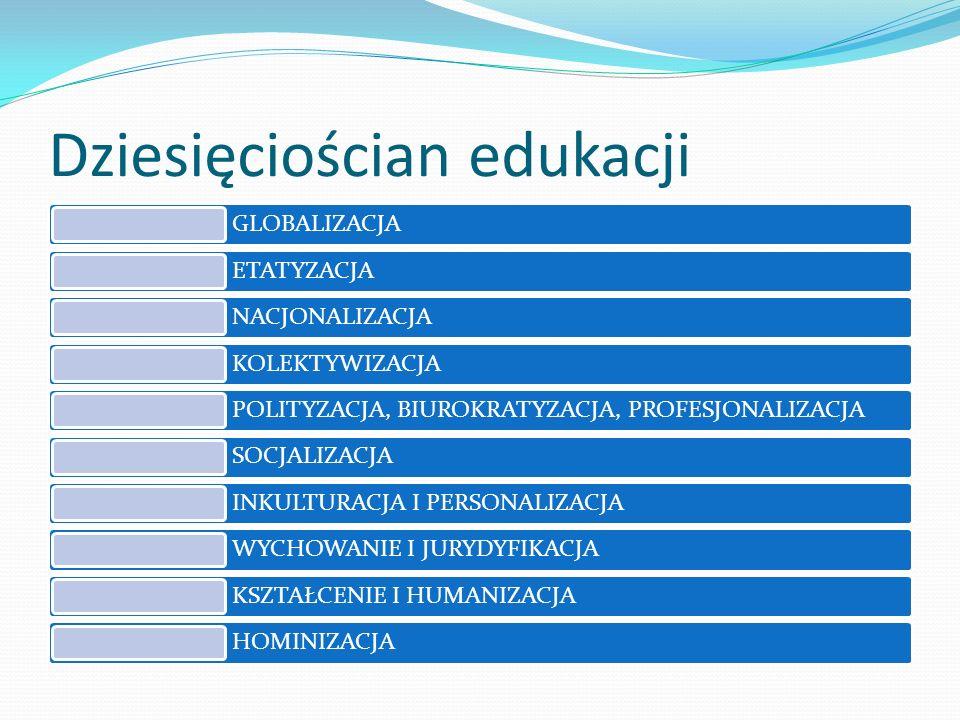 Dziesięciościan edukacji