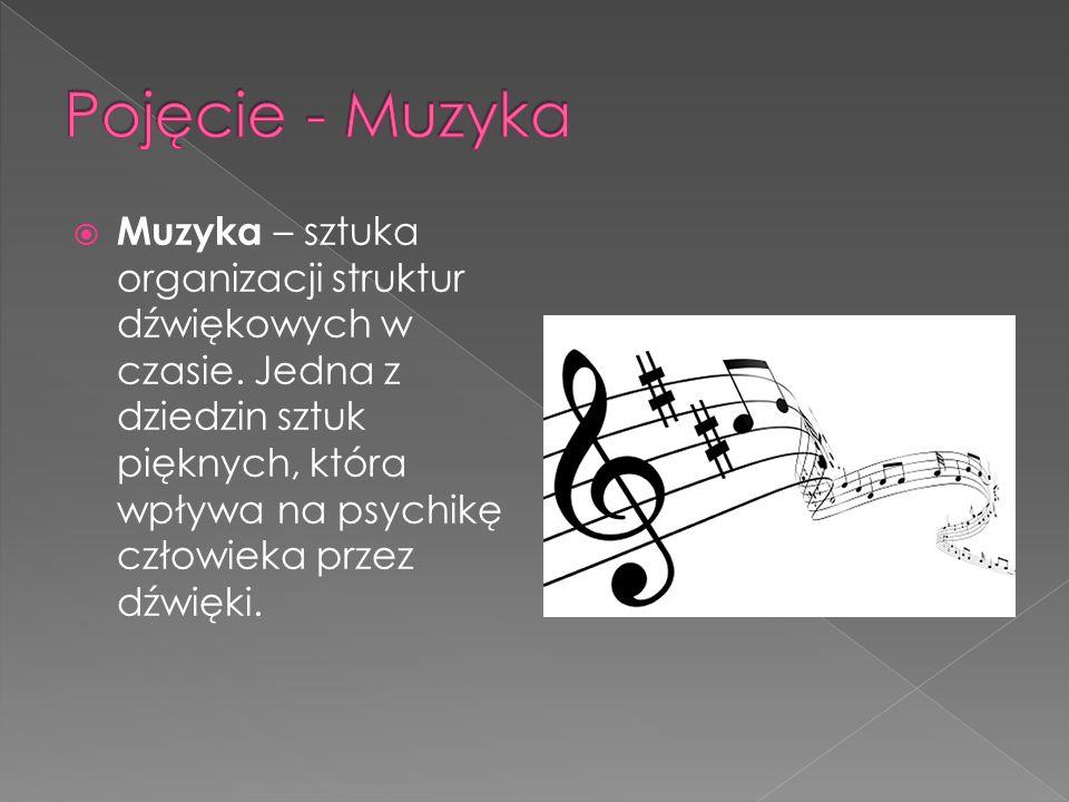 Pojęcie - Muzyka