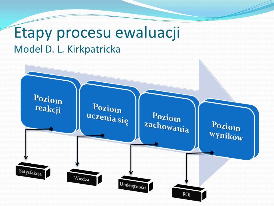 Etapy procesu ewaluacji Model D. L. Kirkpatricka