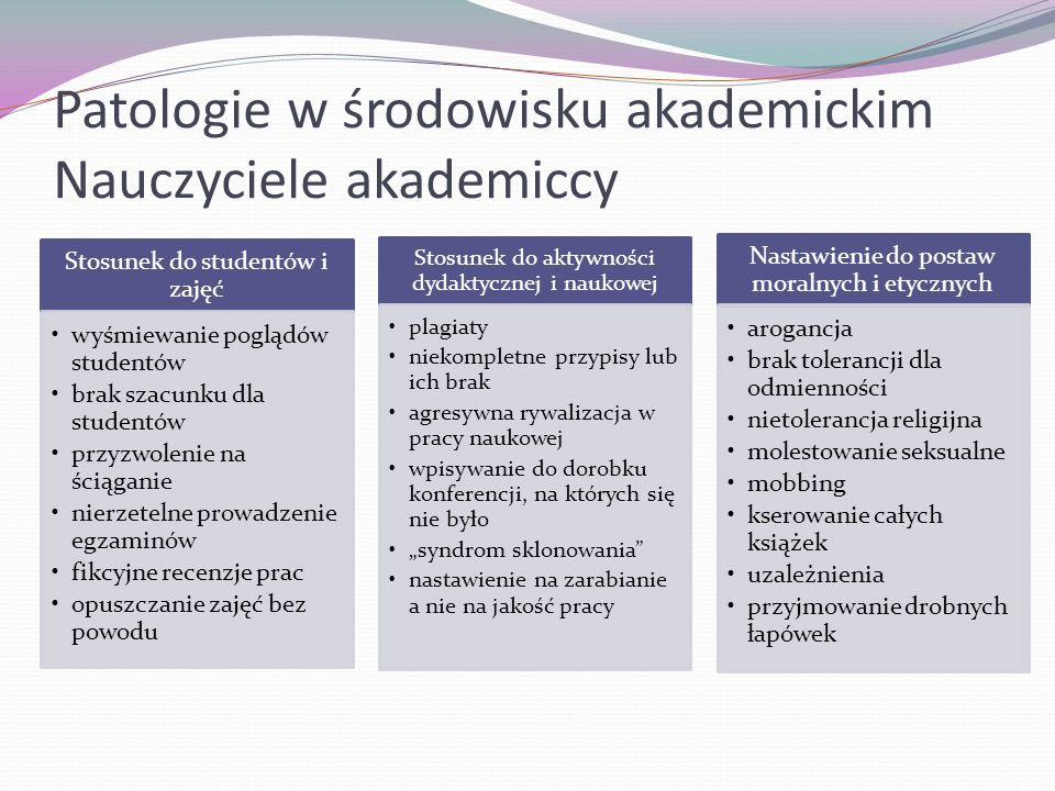 Patologie w środowisku akademickim Nauczyciele akademiccy