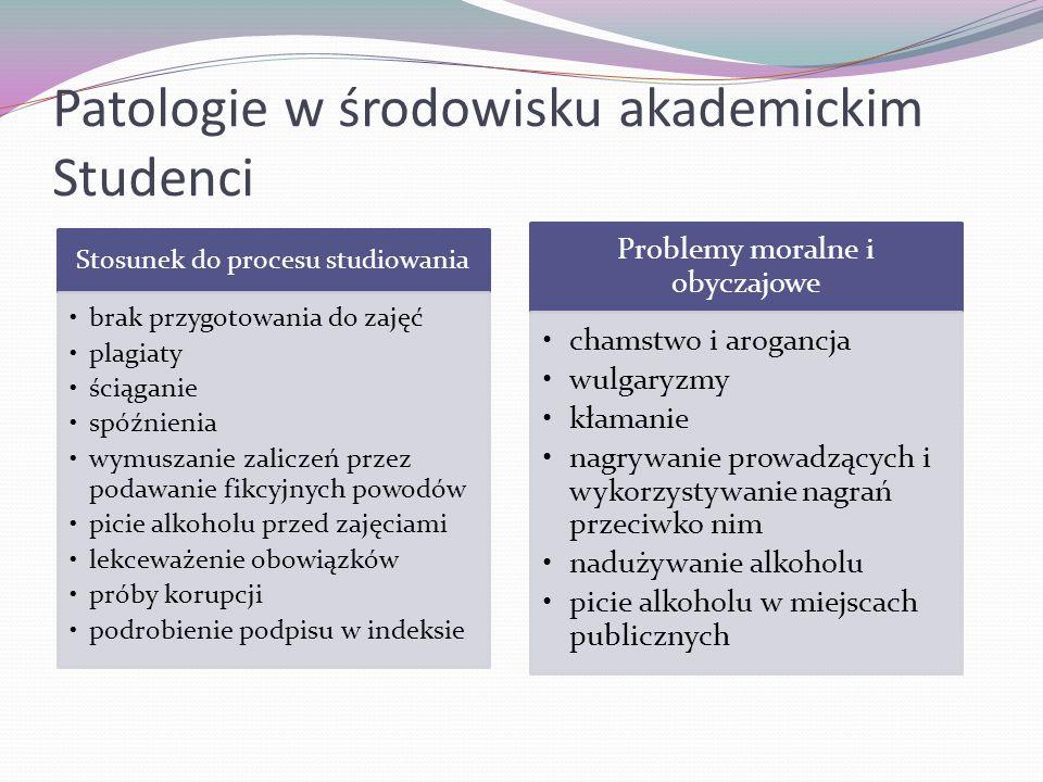 Patologie w środowisku akademickim Studenci