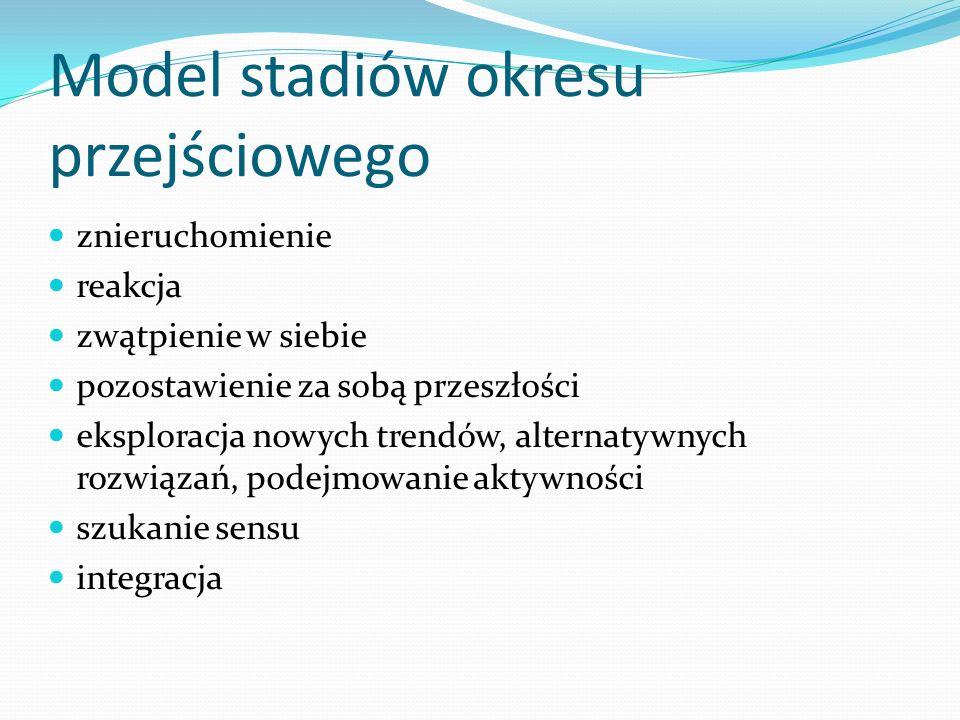 Model stadiów okresu przejściowego