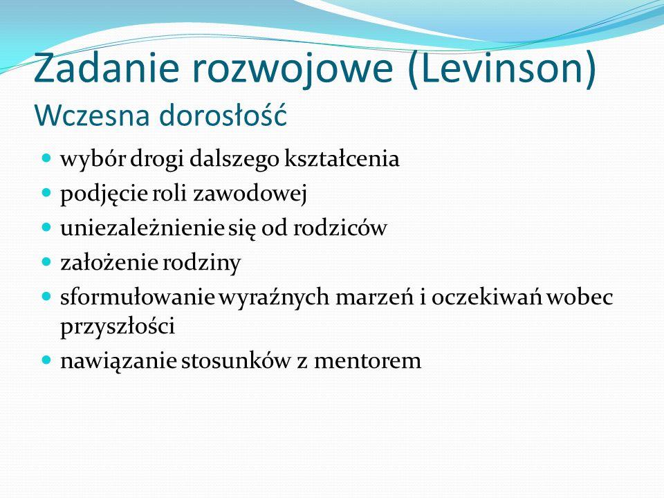 Zadanie rozwojowe (Levinson) Wczesna dorosłość