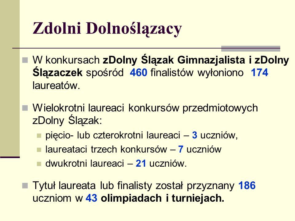 Zdolni DolnoślązacyW konkursach zDolny Ślązak Gimnazjalista i zDolny Ślązaczek spośród 460 finalistów wyłoniono 174 laureatów.