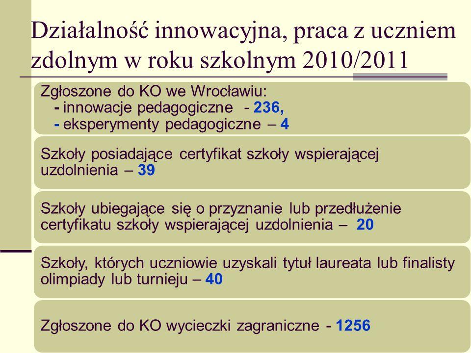Działalność innowacyjna, praca z uczniem zdolnym w roku szkolnym 2010/2011
