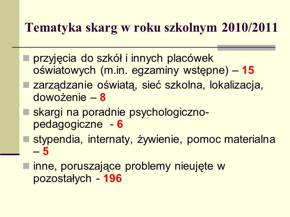 Tematyka skarg w roku szkolnym 2010/2011