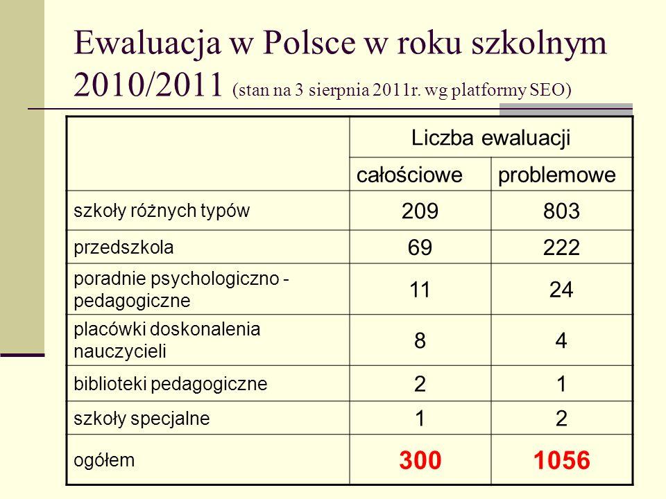 Ewaluacja w Polsce w roku szkolnym 2010/2011 (stan na 3 sierpnia 2011r