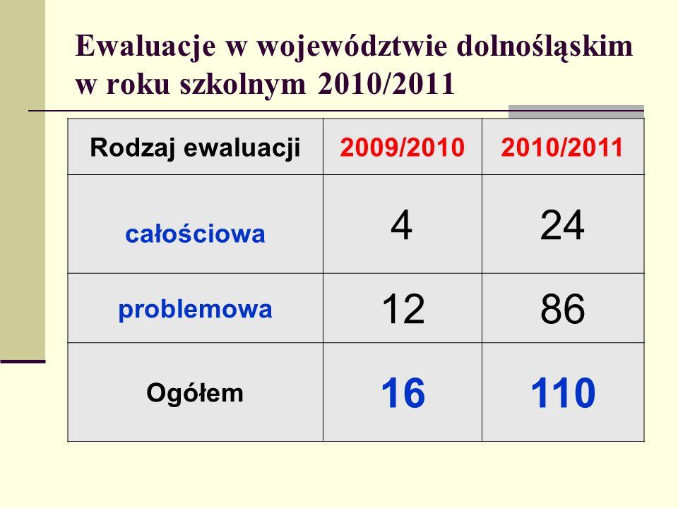 Ewaluacje w województwie dolnośląskim w roku szkolnym 2010/2011