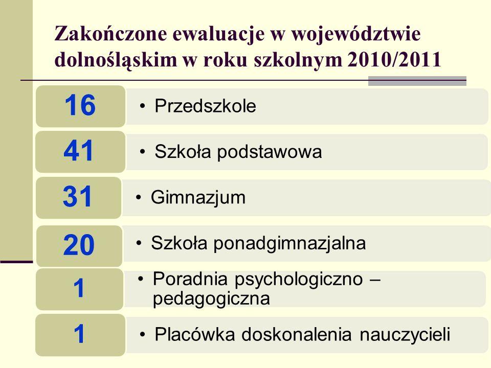 Zakończone ewaluacje w województwie dolnośląskim w roku szkolnym 2010/2011