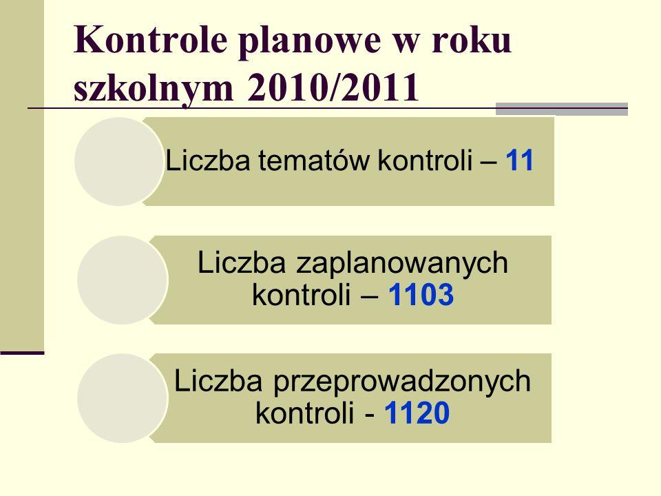 Kontrole planowe w roku szkolnym 2010/2011