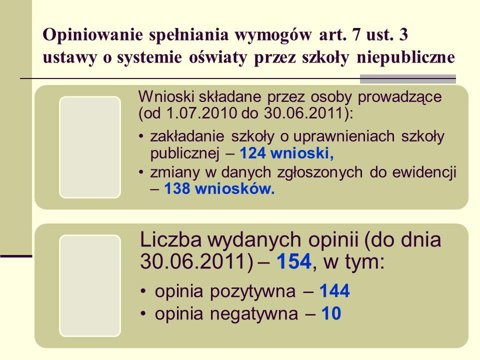 Liczba wydanych opinii (do dnia 30.06.2011) – 154, w tym: