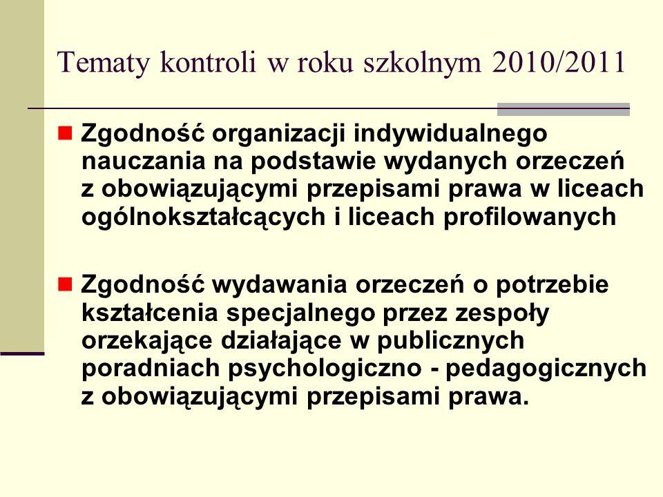 Tematy kontroli w roku szkolnym 2010/2011