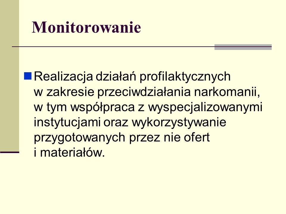 Monitorowanie