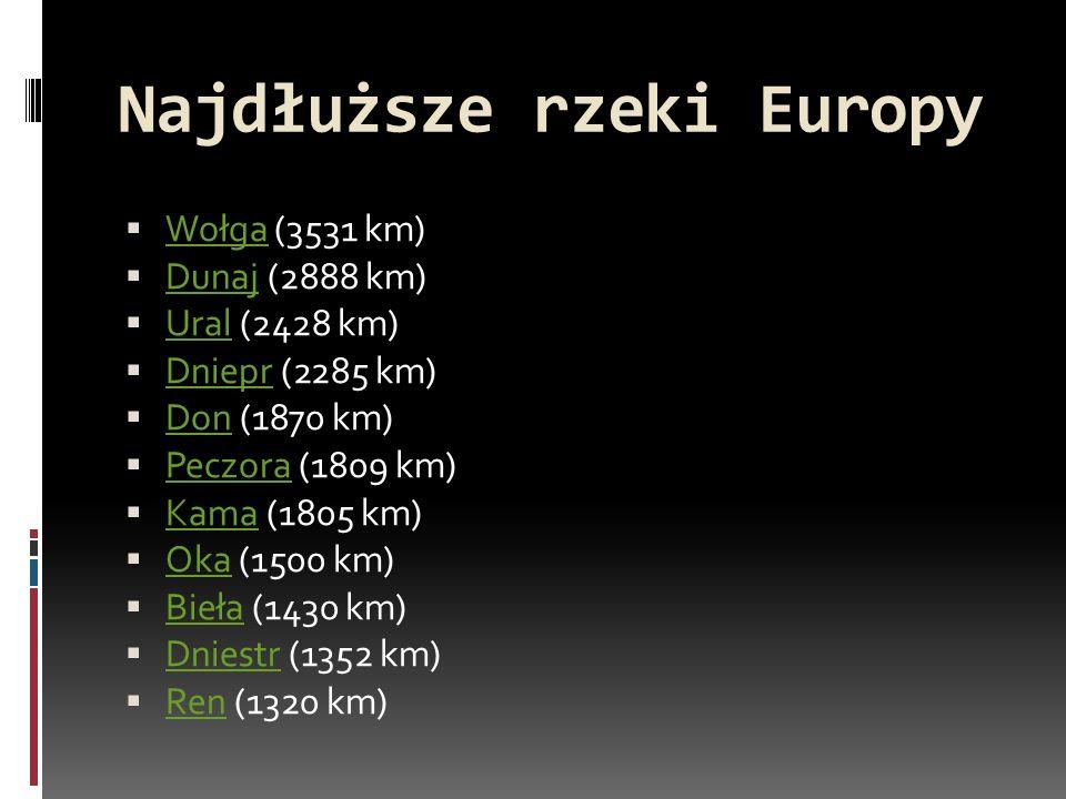 Najdłuższe rzeki Europy