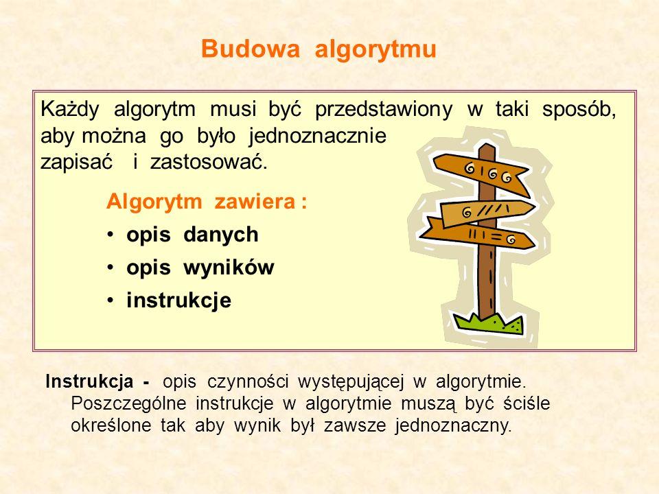 Budowa algorytmu Każdy algorytm musi być przedstawiony w taki sposób, aby można go było jednoznacznie zapisać i zastosować.