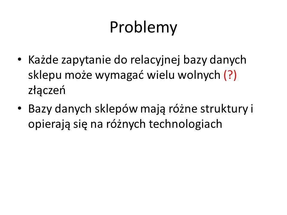 Problemy Każde zapytanie do relacyjnej bazy danych sklepu może wymagać wielu wolnych ( ) złączeń.