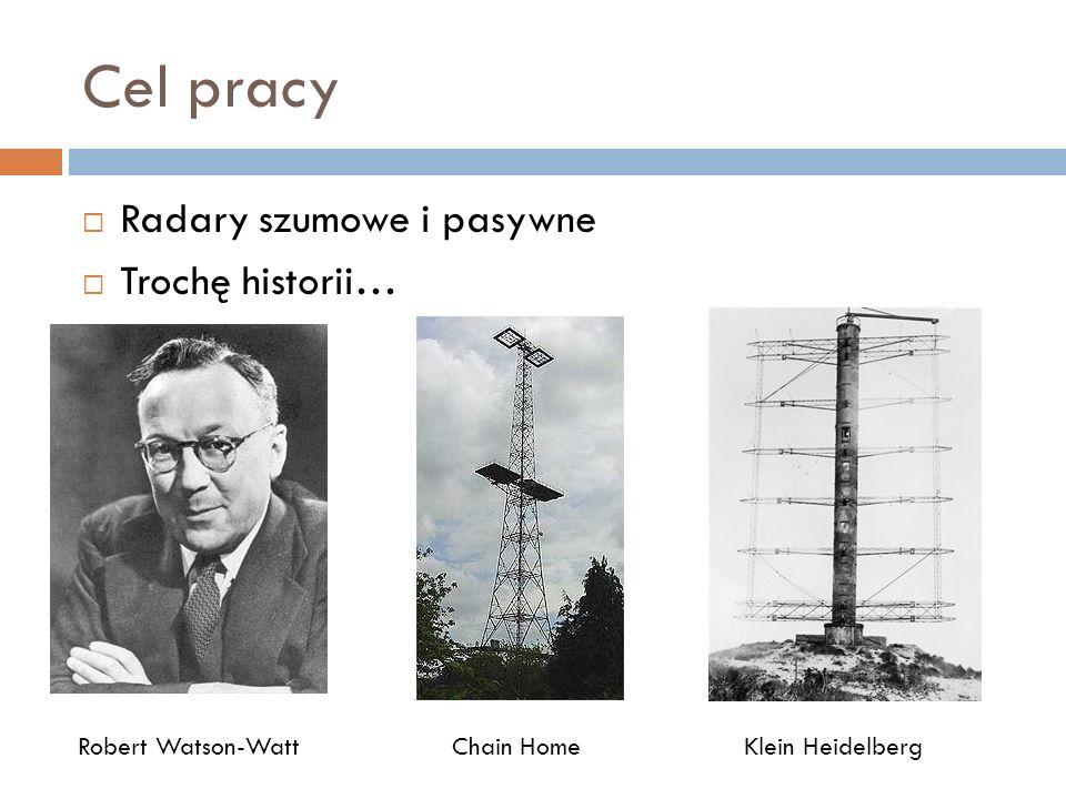 Cel pracy Radary szumowe i pasywne Trochę historii… Robert Watson-Watt