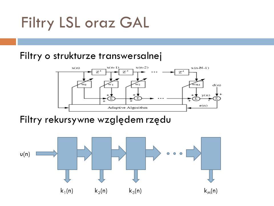 Filtry LSL oraz GAL Filtry o strukturze transwersalnej Filtry rekursywne względem rzędu u(n) k1(n)