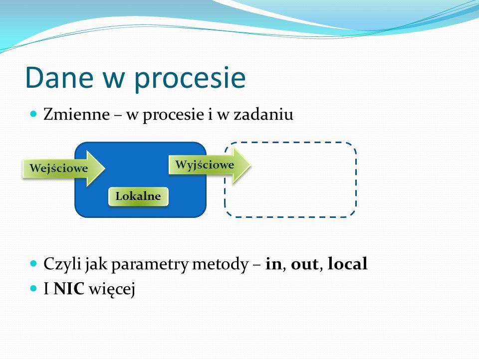Dane w procesie Zmienne – w procesie i w zadaniu