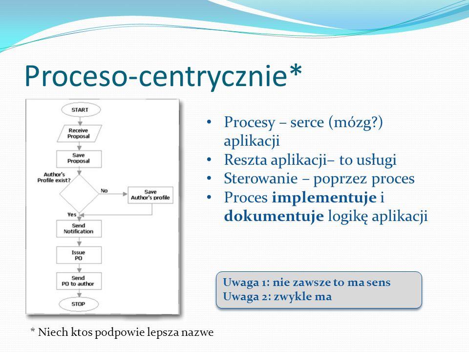 Proceso-centrycznie*