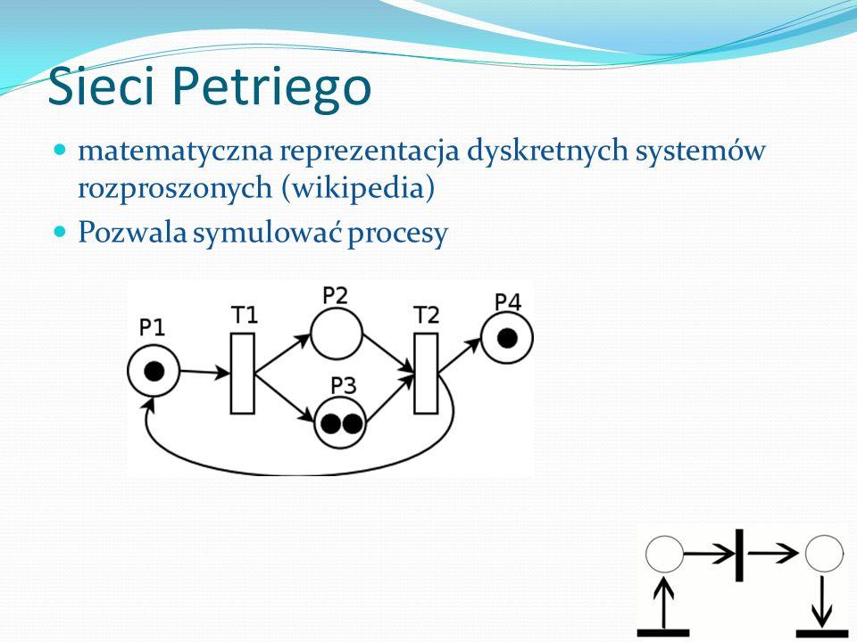 Sieci Petriego matematyczna reprezentacja dyskretnych systemów rozproszonych (wikipedia) Pozwala symulować procesy.